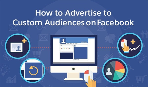 how to market to custom facebook audiences