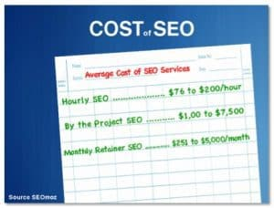 why quality seo is not cheap