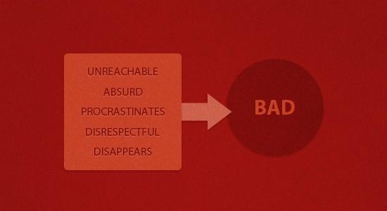 bad client traits
