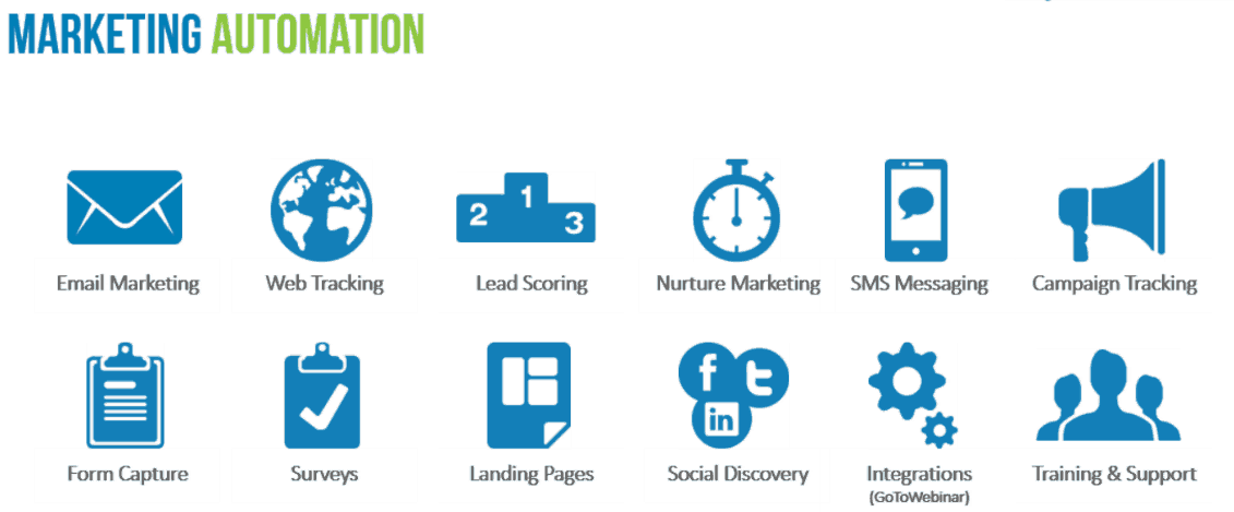 marketing automation list of services